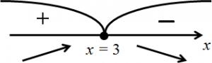 Y x4 13x2 36 x 3 x 2