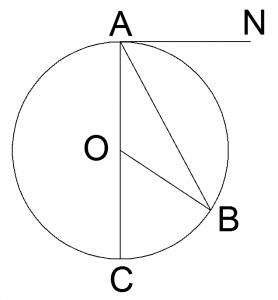 Теорема о вписанном угле