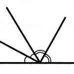 Биссектрисы смежных углов перпендикулярны