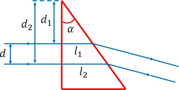 Два параллельных луча преломляются в призме