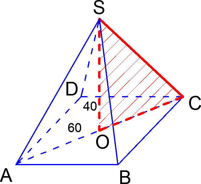 Репетиционное ЕГЭ по математике 2012 задача B9