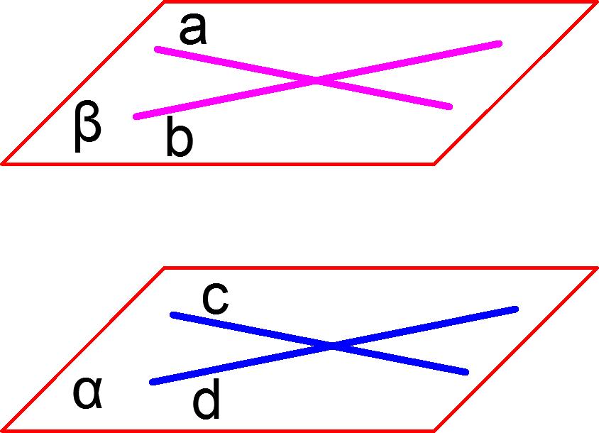 Признак параллельности плоскосей