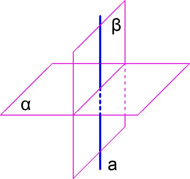 Признак перпендикулярности плоскостей