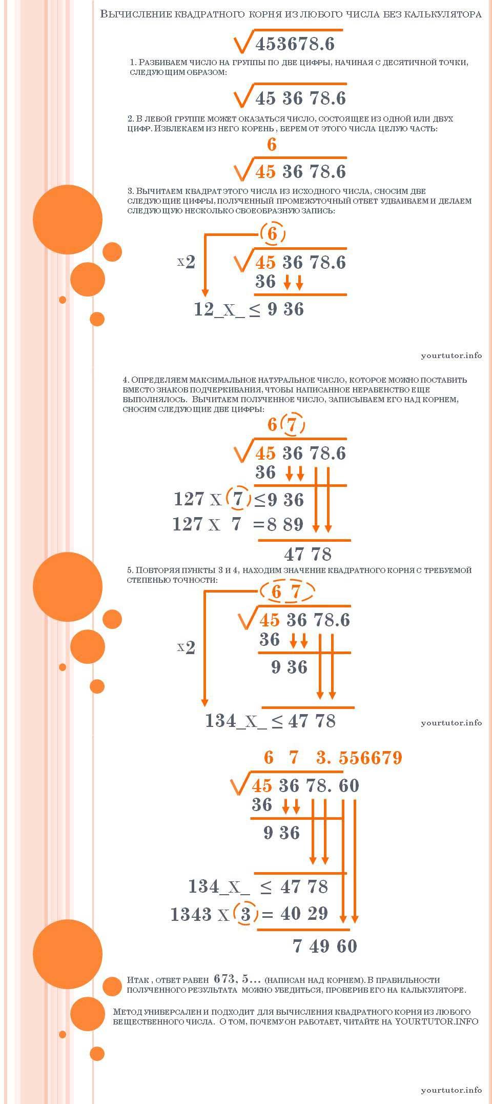 Вычисление квадратного корня без калькулятора