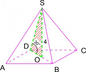 Чертеж к задаче B9 по стереометрии из ЕГЭ по математике