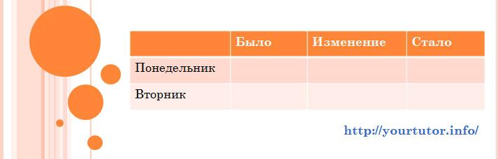 Таблица для решения текстовой задачи B13 на проценты из ЕГЭ по математике