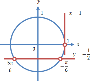 Отбор решений с помощью единичной окружности решение задачи C1