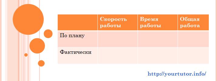 Таблица для решения текстовой задачи B13 из ЕГЭ по математике
