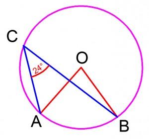 Задача 14 по геометрии с окружностью ГИА