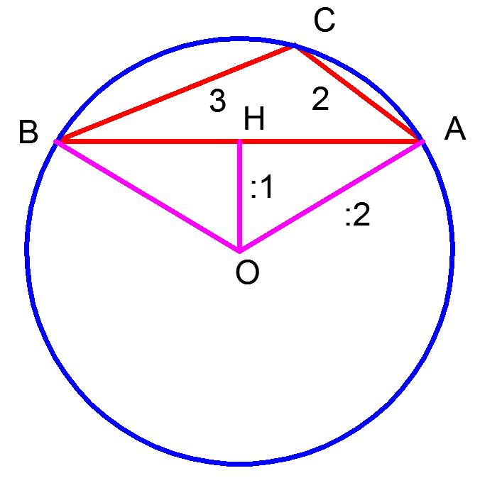 Задача по геометрии на нахождение высоты треугольника