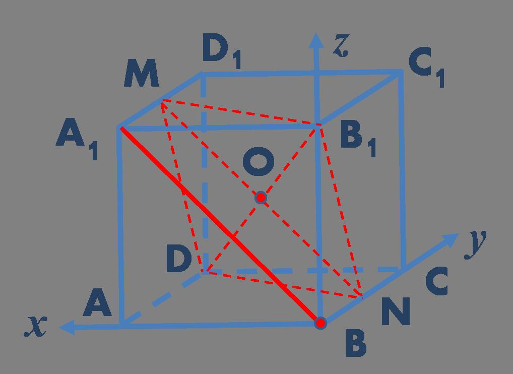 Куб в прямоугольной декартовой системе координат