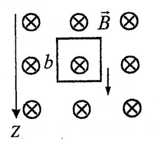Падающая рамка в магнитном поле из задачи вступительного испытания по физике в МГУ
