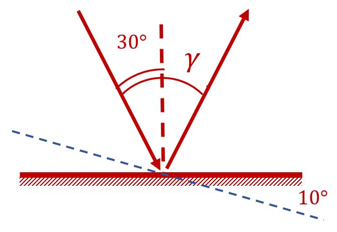 Рисунок к задаче на закон отражения из части 1 ЕГЭ по физике