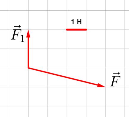 Изображение векторов сил из задания 2 ЕГЭ по физике 2016