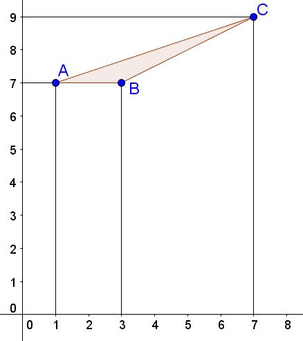 Треугольник, площадь которого нужно найти, из задания 3 первой части ЕГЭ по математике