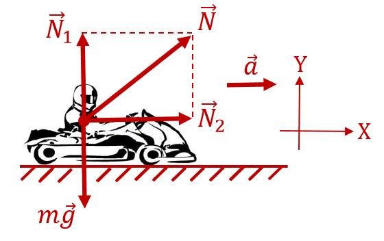 Расчёт перегрузки, испытываемой водителем при ускорении автомобиля