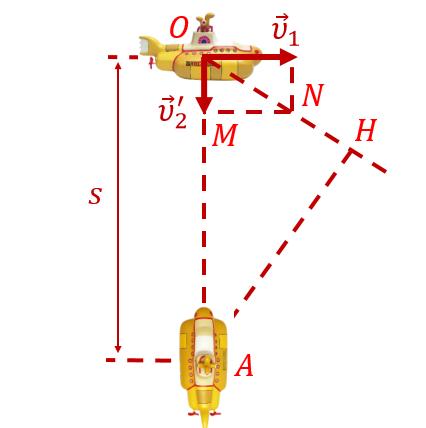 Траектория движения одной подводной лодки в системе отсчёта, связанной с другой лодкой