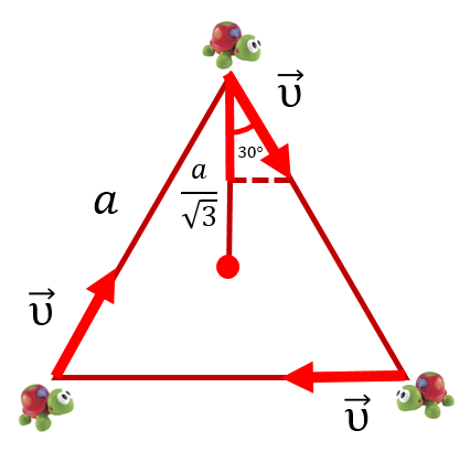 Рисунок к решению задачи о трёх черепахах