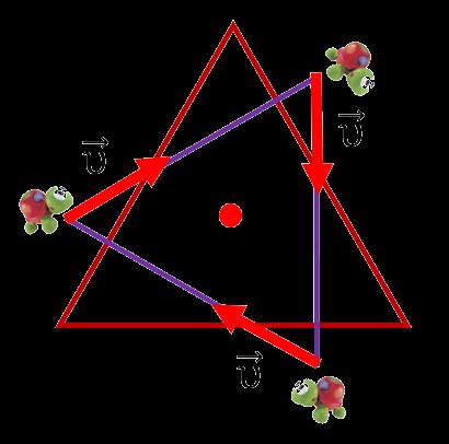 Иллюстрация к задаче о трёх черепахах