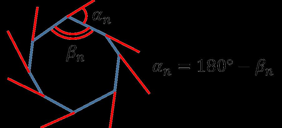 Каждый внешний угол выпуклого многоугольника является смежным с соответствующим внутренним углом