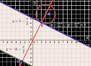 Рисунок к задаче 18 из ЕГЭ по математике профильного уровня с параметром и окружностью