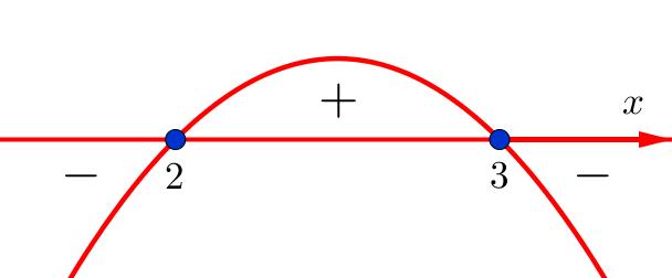 Знаки квадратичной функции на промежутках, образованных её корнями