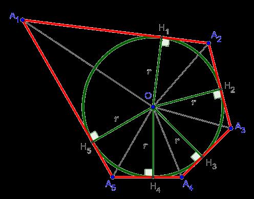 Окружность, вписанная в многоугольник, с радиусами, проведёнными в точки касания