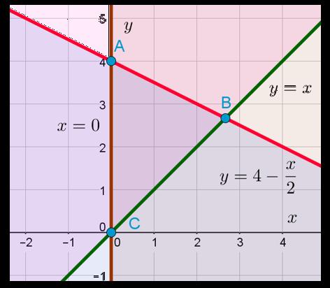 Линии на координатной плоскости разделяют ее на 4 части