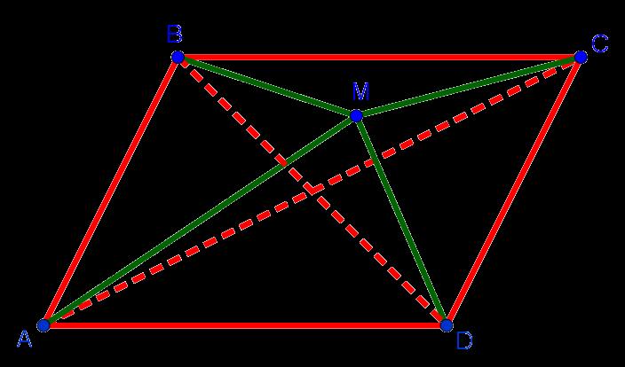 Сумма расстояний от точки внутри параллелограмма до его вершин меньше периметра этого параллелограмма