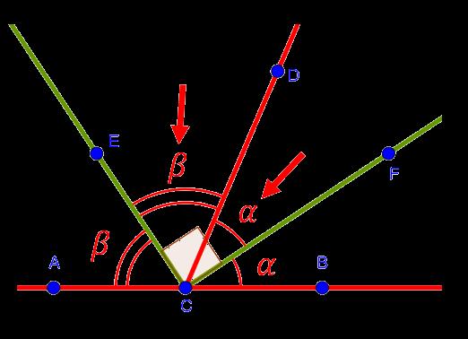 Доказательство того, что угол между биссектрисами смежных углов равен 90 градусам