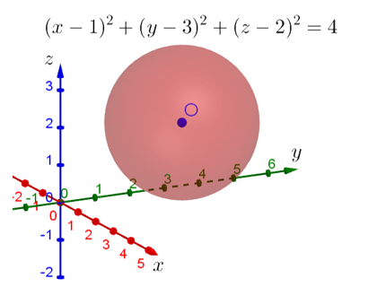 Сфера в прямоугольной системе координат