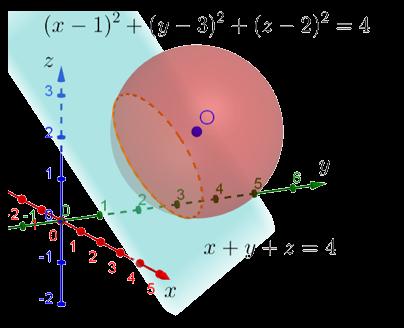 Сфера, срезанная плоскостью, в прямоугольной системе координат