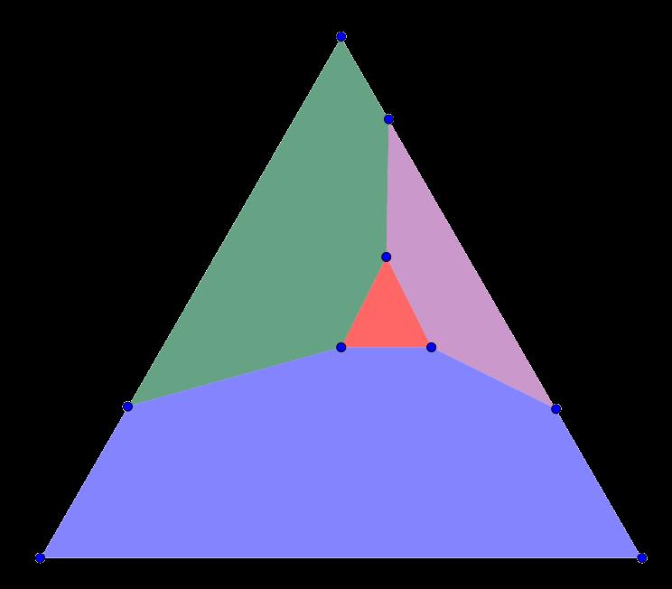 Правильный треугольник, разрезанный на выпуклые многоугольники? треугольник, четырёхугольник, пятиугольник и шестиугольник