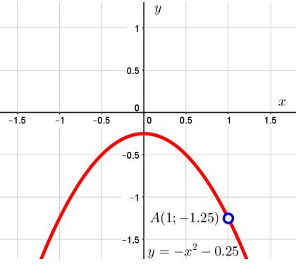 График функции y=(x^2+0,25)(x-1)/(1-x) из 23 задания ОГЭ по математике