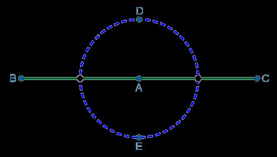 Круг, в котором окажется Петя, если пойдёт из начальной точки по полю