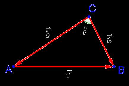 Треугольник из трёх векторов
