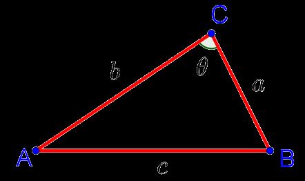 Иллюстрация к формулировке теоремы косинусов для треугольника