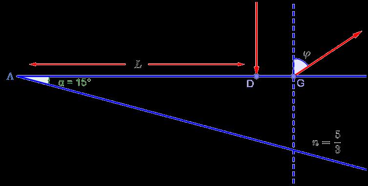 Задача по геометрической оптике из вступительного экзамена по физике в МФТИ