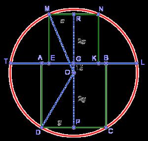 Квадраты, вписанные в сегменты круга, из геометрической задачи вступительного экзамена по математике в МФТИ