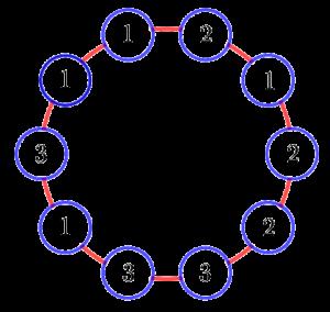 Рисунок к задаче с расстановкой чисел по кругу из вступительного экзамена по математике в 7 класс школы 179
