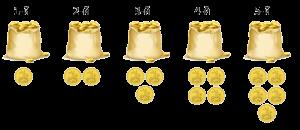 Мешки с золотыми монетами из задачи со вступительного экзамена в гимназию 1543