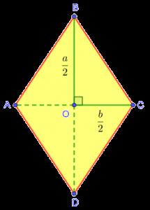 Ромб с диагоналями