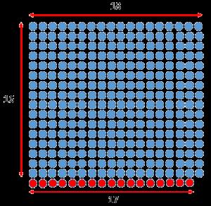 Рисунок к задаче с натуральными числами из вступительного экзамена по математике в московскую школу 1329 (5 класс)
