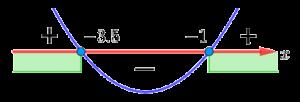 Рисунок к заданию 1 из комплексного теста по математике в лицей НИУ ВШЭ за 2018 год