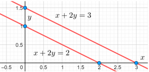 Две параллельные прямые на координатной плоскости из комплексного теста по математике за 2018 год
