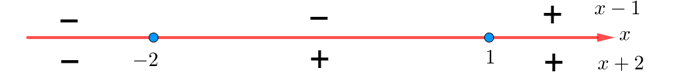 Уравнение с модулями из теста по математике для дополнительного набора в лицей ВШЭ