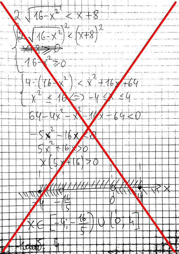 Пример нерационального решения задания из комплексного вступительного теста в лицей ВШЭ
