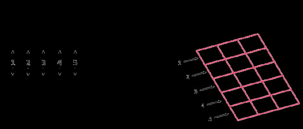 Все виды конструкции с кубиками из задачи вступительного экзамена в гимназию 1543 на Юго-западе