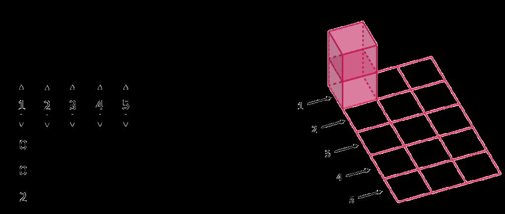 Первый заполненный слой конструкции из кубиков из задачи вступительного экзамена в 5 класс школы №1543