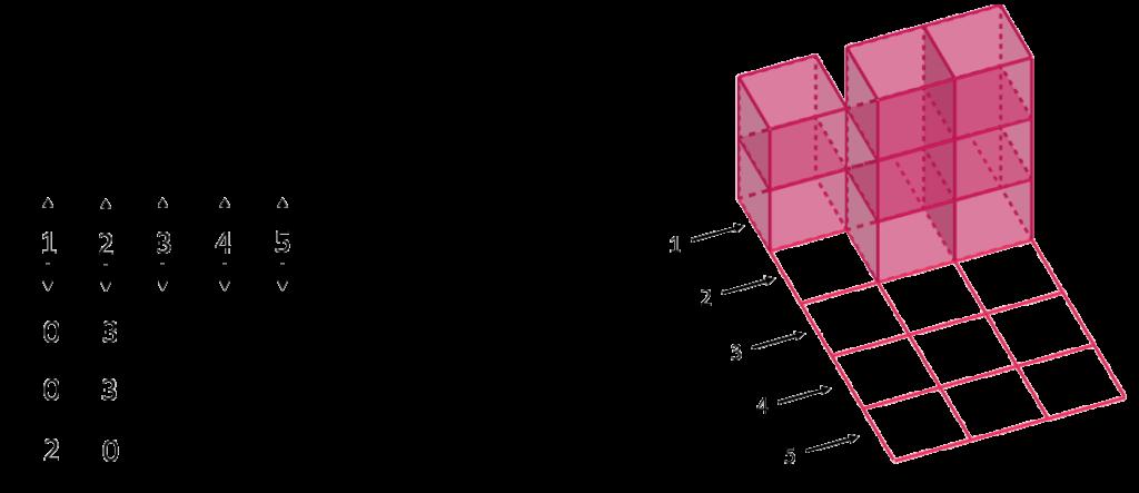Два заполненных слоя конструкции из кубиков (задача вступительного экзамена по математике в 5 класс гимназии 1543)